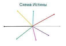 Shema-Istinyi mini